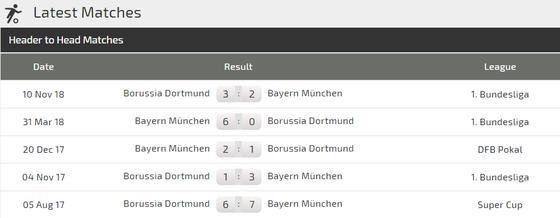 Nhận định Bayern Munich – Dortmund: Hùm xám ra oai trận chung kết Bundesliga ảnh 3
