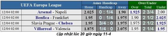 Nhận định Slavia Prague - Chelsea: Willian thế chỗ Hazard ảnh 1