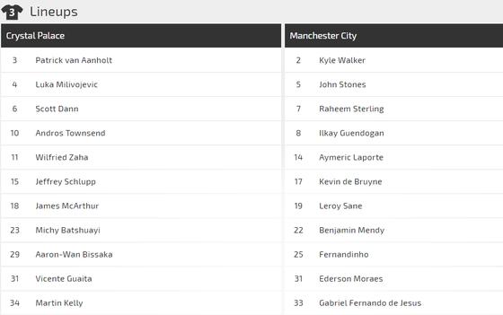 Nhận định Crystal Palace - Man City: Pep quyết đánh nhanh thắng lẹ ảnh 2
