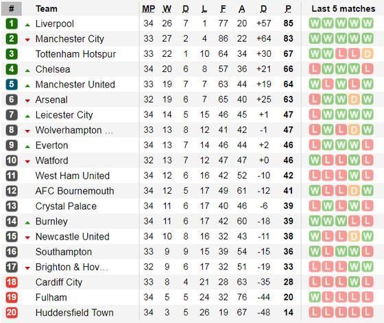 Nhận định Watford - Arsenal: Quyết tâm của Pháo thủ ảnh 5