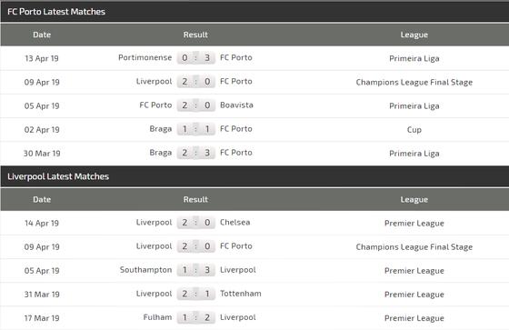 Nhận định Porto - Liverpool: Đêm Dragao hùng tráng  ảnh 4