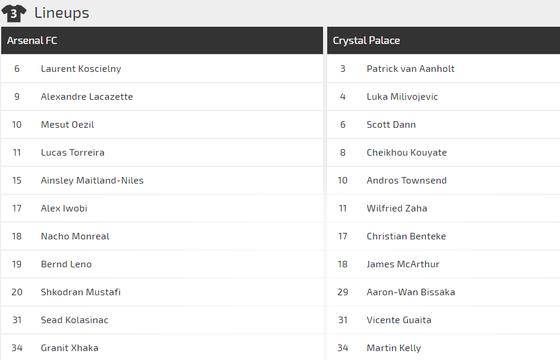 Nhận định Arsenal - Crystal Palace: Pháo thủ bừng bừng khí thế châu Âu ảnh 3