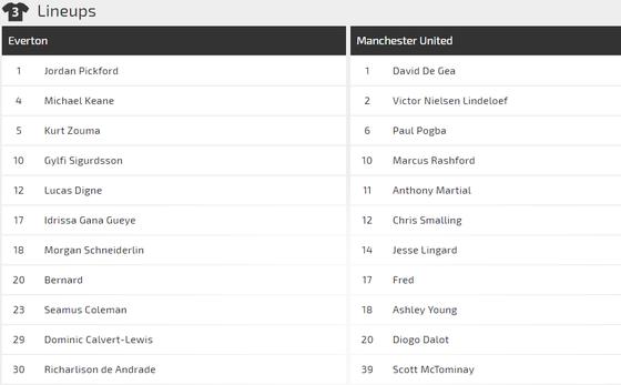 Nhận định Everton - Man United: Quyết chiến ở Goodison Park  ảnh 3