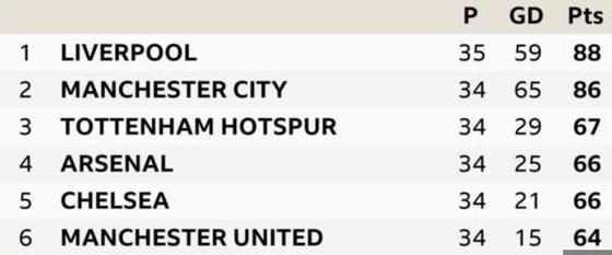 TRỰC TIẾP Arsenal - Crystal Palace: Pháo thủ ra đòn ảnh 9