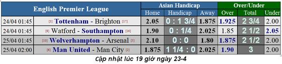 Lịch thi đấu bóng đá Ngoại hạng Anh ngày 22-4, Chelsea đua vào tốp 4 ảnh 1