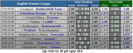 Nhận định Liverpool - Hufddersfield: Mo Salah săn bàn đua giải Vua phá lưới ảnh 1