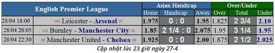 Nhận định Burnley - Man City: Sergio Aguero giải mã sân Turf Moor. ảnh 1