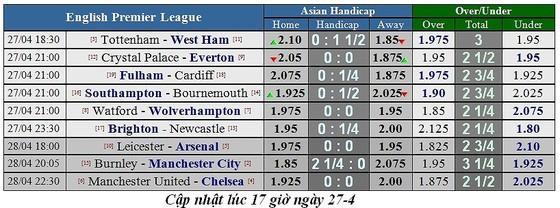 Nhận định Tottenham - West Ham: Cơ hội cho Lucas Moura ảnh 1