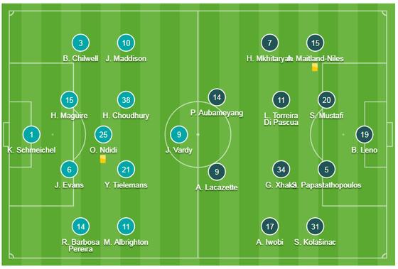 TRỰC TIẾP Leicester City - Arsenal: Pháo thủ lâm nguy ảnh 1