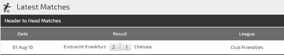 Nhận định Frankfurt - Chelsea:  Cầm hòa trên sân Đức ảnh 3