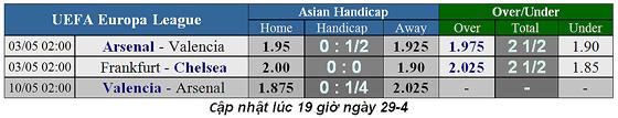 Lịch thi đấu bóng đá Champions League, vòng bán kết ngày 1-5 (Cập nhật 17g) Dự đoán chuyên gia ảnh 5