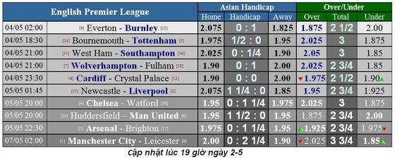 Nhận định Bournemouth - Tottenham: Duyên ghi bàn cùa Son Heung-min ảnh 6