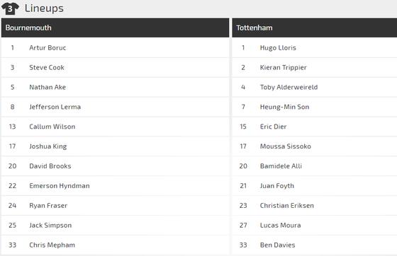 Nhận định Bournemouth - Tottenham: Duyên ghi bàn cùa Son Heung-min ảnh 2
