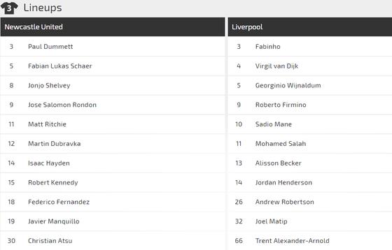 Nhận định Newcastle - Liverpool: Mo Salah sẽ tiếp tục ghi bàn  ảnh 3