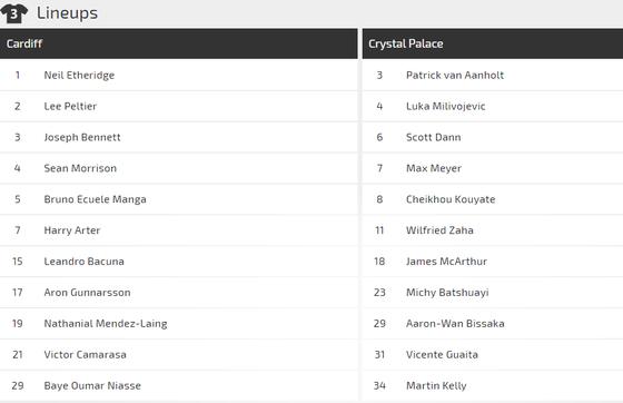Nhận định Cardiff City - Crystal Paalace: Tiễn Cardiff xuống hạng ảnh 2