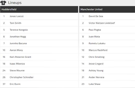 Nhận định Huddersfield - Man United: Solskjaer chờ xem Pogba bùng nổ ảnh 4