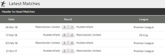 Nhận định Huddersfield - Man United: Solskjaer chờ xem Pogba bùng nổ ảnh 5
