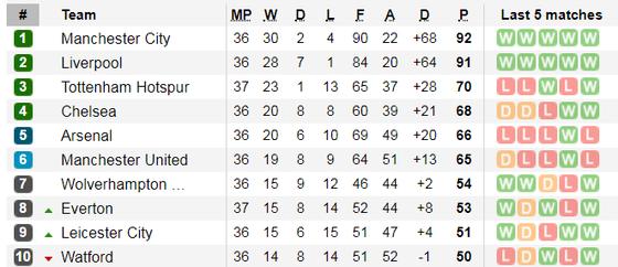Nhận định Huddersfield - Man United: Solskjaer chờ xem Pogba bùng nổ ảnh 8