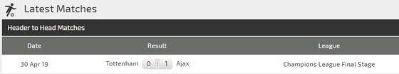 Nhận định Ajax - Tottenham: Chớ coi thường Gà trống London ảnh 3