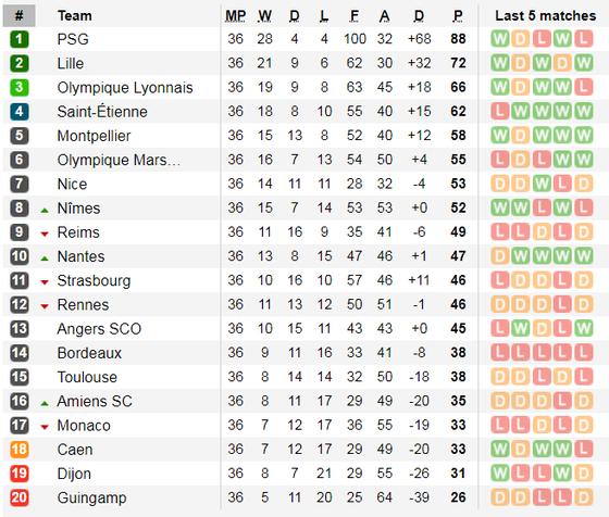 Lịch thi đấu La Liga và Serie A, ngày 18-5 ảnh 16