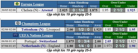 Lich thi đấu trận chung kết thăng hạng Premier League, ngày 27-5 ảnh 7