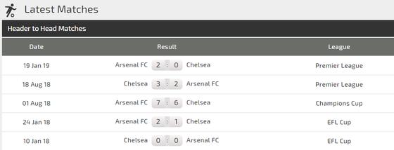 Chung kết Europa League, Chelsea – Arsenal: Eden Hazard đua tài Lacazette ảnh 4