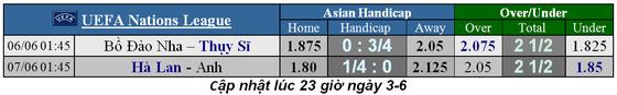 Lịch thi đấu vòng bán kết Nations League: Da cam đại chiến Tam sư ảnh 4