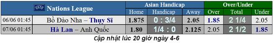 Lịch thi đấu vòng bán kết Nations League: Da cam đại chiến Tam sư ảnh 3