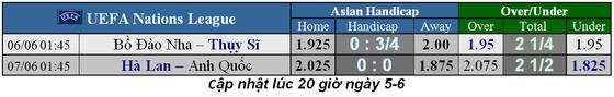Lịch thi đấu vòng bán kết Nations League: Da cam đại chiến Tam sư ảnh 2