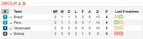 Nhận định Qatar - Argentina: Messi tự tin đánh bại Qatar ảnh 2