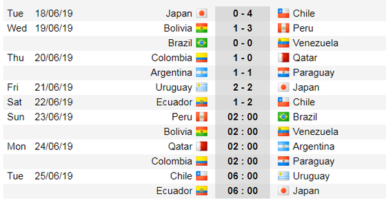 Copa America 2019: Ép Argentina phải đụng độ Brazil ảnh 1