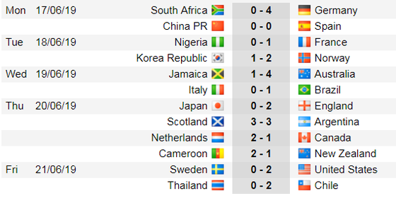 Lịch thi đấu World Cup Bóng đá Nữ, vòng bán kết ảnh 7
