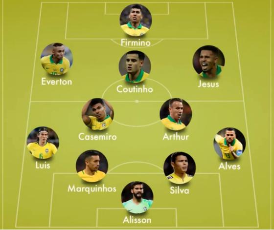 Nhận định Brazil - Argentina: Messi một mình chống lại Selecao ảnh 3