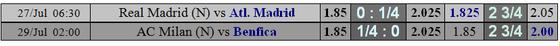 Lịch thi đấu và bảng xếp hạng ICC 2019: Man United và Benfica tranh ngôi vô đĩch ảnh 2