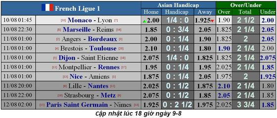 Nhận định Monaco - Lyon: Màn ra mắt của Sylvinho ảnh 1