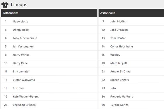 Nhận định Tottenham – Aston Villa: Chờ Harry Kane ra oai  (Mới cập nhật) ảnh 2
