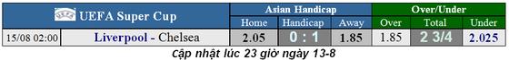 Nhận định Liverpool - Chelsea: Khoảng cách lớn lao ở Istanbul ảnh 2