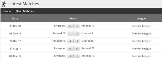 Nhận định Liverpool - Arsenal: Quyền lực Anfield (Mới cập nhật) ảnh 4