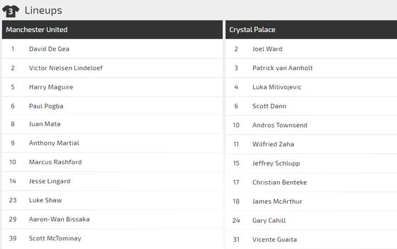 Nhận định Man United – Crystal Palace: Quỷ đỏ ra oai (Mới cập nhật) ảnh 2