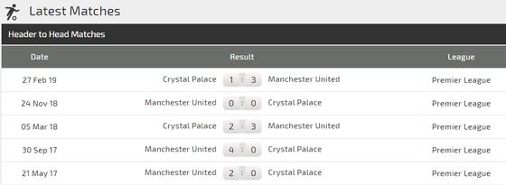 Nhận định Man United – Crystal Palace: Quỷ đỏ ra oai (Mới cập nhật) ảnh 3