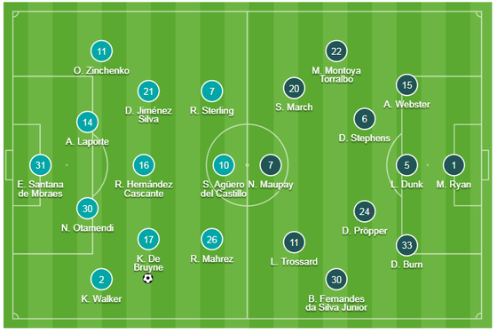 Man City - Brighton 4-0: Aguero ghi cúp đúp   ảnh 1