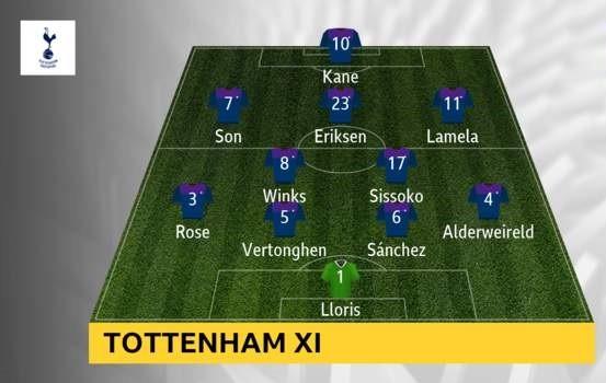 Arsenal - Tottenham 2-2 Lacazette và Aubameyang giúp Pháo thủ lội ngược dòng. ảnh 2