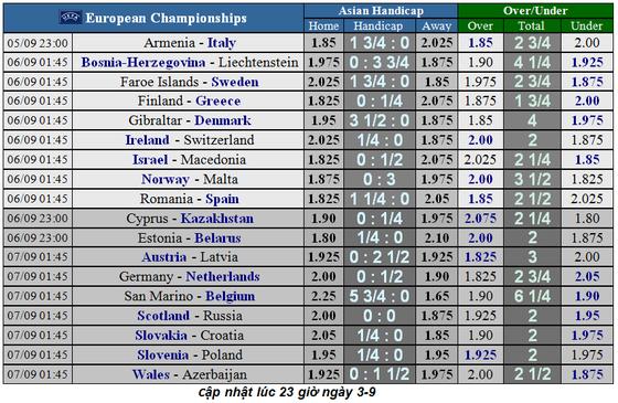 Lịch thi đấu và bảng xếp hạng Euro 2020, ngày 5-9: Chờ xem Đức chọi Hà Lan (Mới cập nhật) ảnh 14