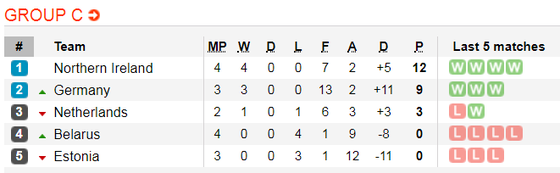 Nhận định Đức – Hà Lan: Trận derby không khoan nhượng (Mới cập nhật) ảnh 2