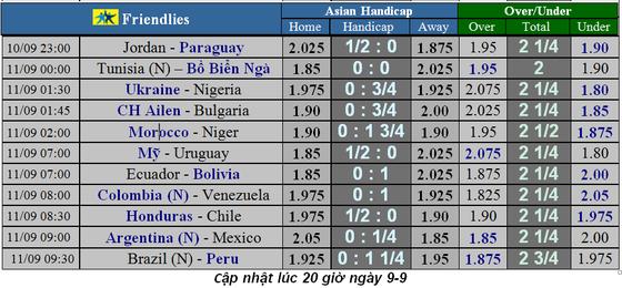 Lịch thi đấu giao hữu quốc tế ngày 10-9, Argentina đụng Mexico ảnh 2