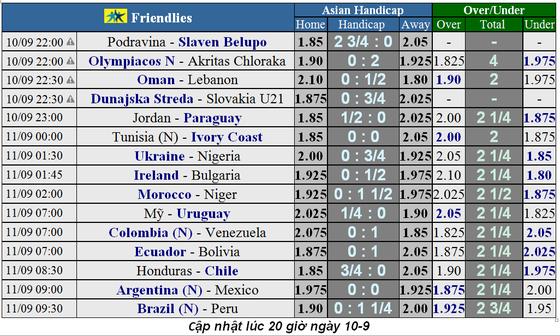 Lịch thi đấu giao hữu quốc tế ngày 10-9, Argentina đụng Mexico ảnh 1