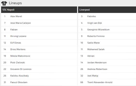 Nhận định Napoli – Liverpool:  Khi chủ nhà sứt mẻ đội hình ảnh 3