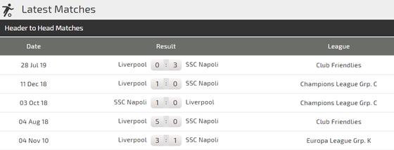 Nhận định Napoli – Liverpool:  Khi chủ nhà sứt mẻ đội hình ảnh 4