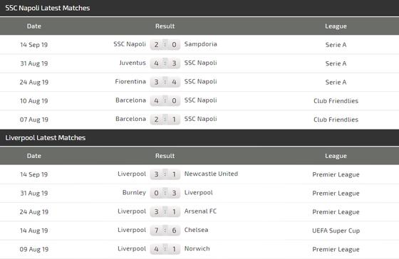 Nhận định Napoli – Liverpool:  Khi chủ nhà sứt mẻ đội hình ảnh 5