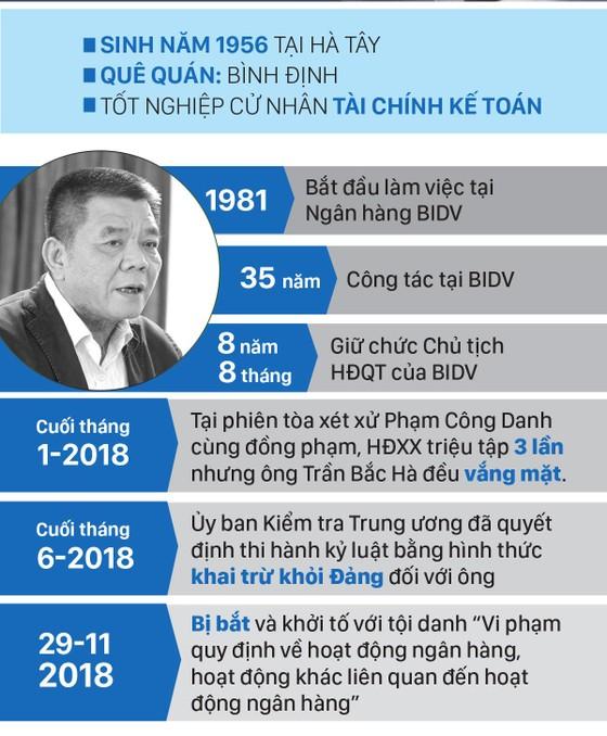 Cựu chủ tịch BIDV Trần Bắc Hà tử vong ảnh 1